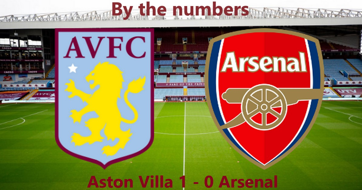 Aston Villa 1 - 0 Arsenal