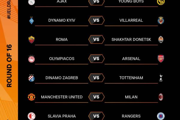Europa League draw: Arsenal & Man Utd handed tricky tests but easy for Tottenham