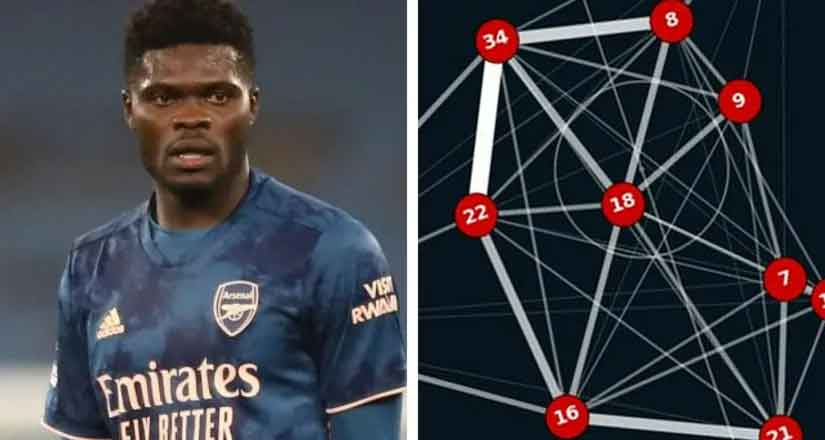 Key graph highlights Partey's influence in Arsenal's dominating win over Sheffield Utd