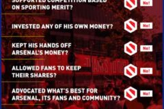 Arsenal Supporters' Trust: 'Action planned for Sunday'