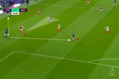 Tactical Analysis: How Arsenal's smart pressing and defending helped them carve out a victory against Chelsea